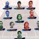 Η κορυφαία 11άδα των Ευρωπαϊκών Πρωταθλημάτων όλων των εποχών