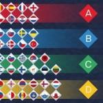 Τα γκρουπ δυναμικότητας του Nations League